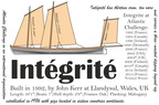 integrite infographic
